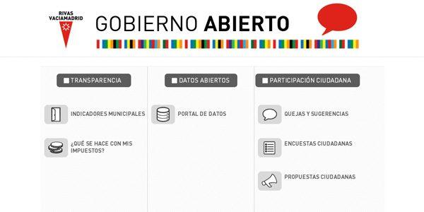 Un portal de datos abiertos y transparencia