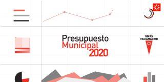 Presupuestos municipales 2020
