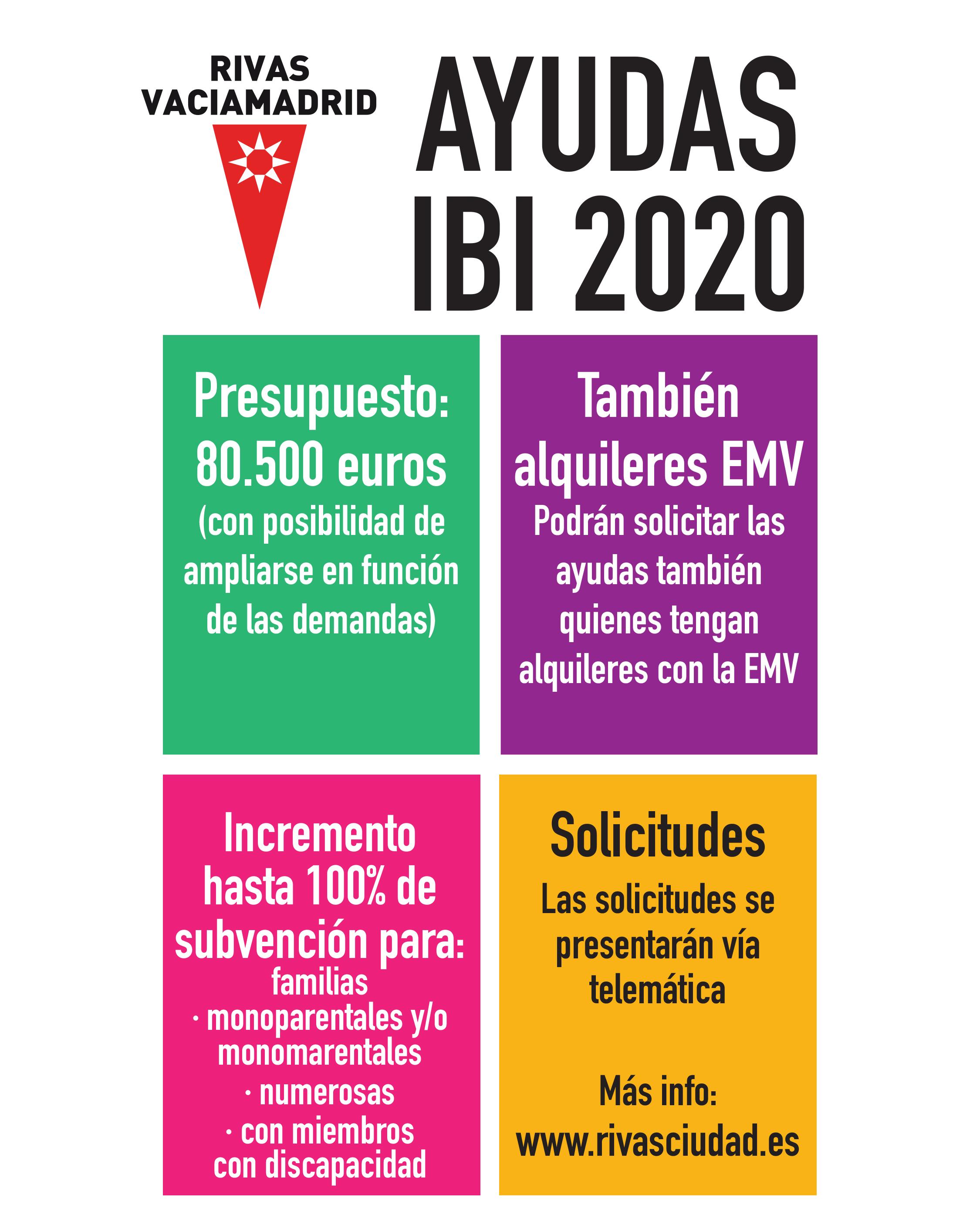 Ayudas municipales al IBI 2020: listado de notificaciones devueltas
